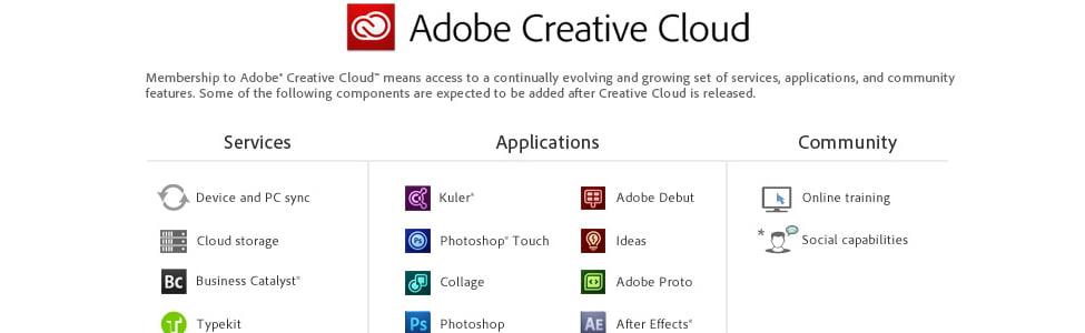 Adobe Cloud