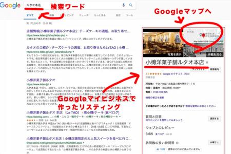 Google検索された時に目立って表示されるのが「Googleマイビジネス」です。