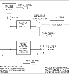 model 204 model 205 model 206 dante enabled announcer s console block diagram [ 2000 x 1411 Pixel ]