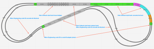 small resolution of kato unitrack wiring cbr 1100 wiring diagram klr 250 wiring diagram brake lamp