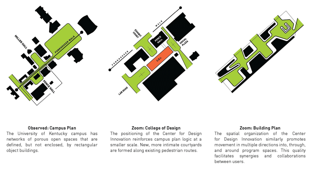 landscape concept design diagram cool plot university of kentucky college
