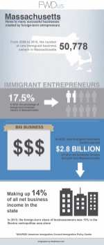 fwd.us-ImmigrantMASS