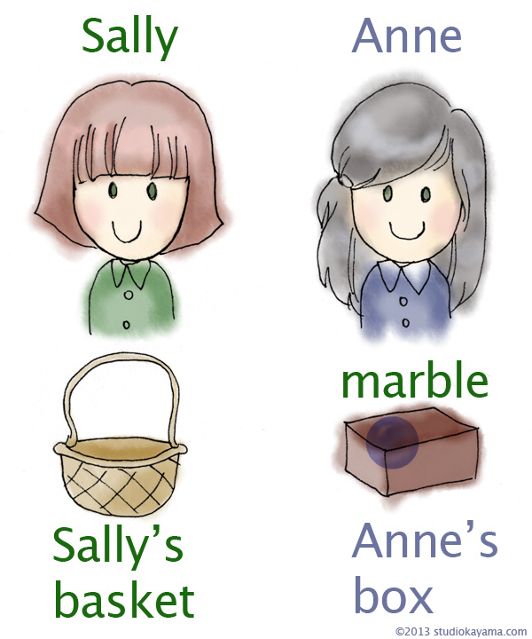 Sally-Anne6