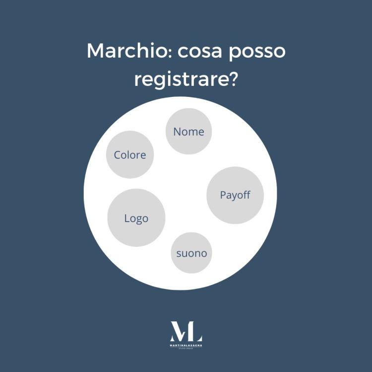 Come Registrare un Marchio? | Ecco Come si Registra un Marchio | Chi può Registrare un Marchio? | comeregistrareun marchioè logo | comeregistrareun marchiocamera di commercio | comeregistrareun marchioonline | comeregistrare unmarchio copyright | modulo registrazionemarchio | Verifica registrazionemarchio | Comeregistrareun marchioe logo | documenti per registrareun marchio | ufficio italiano brevetti e marchi | èobbligatorioregistrare un logo | registrare un marchiocosto | come registrare un marchioonline | registrare un logocamera di commercio | modulo registrazionelogo | verifica registrazionelogo | Verifica registrazione marchio | Registrare un nome | registrazionelogoassociazione | quanto costaregistrare un logoo marchio | copyright diun logo | registrazione marchio agenzia delle entrate | comeregistrare unmarchio alla camera di commercio | loghi non registrati | descrizionelogoper registrazione marchio | registrazione marchio italia