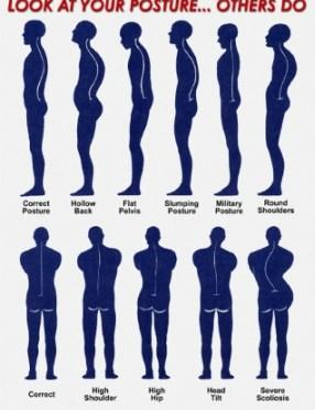 POSTURA E OSTEOPATIA BIODINAMICA