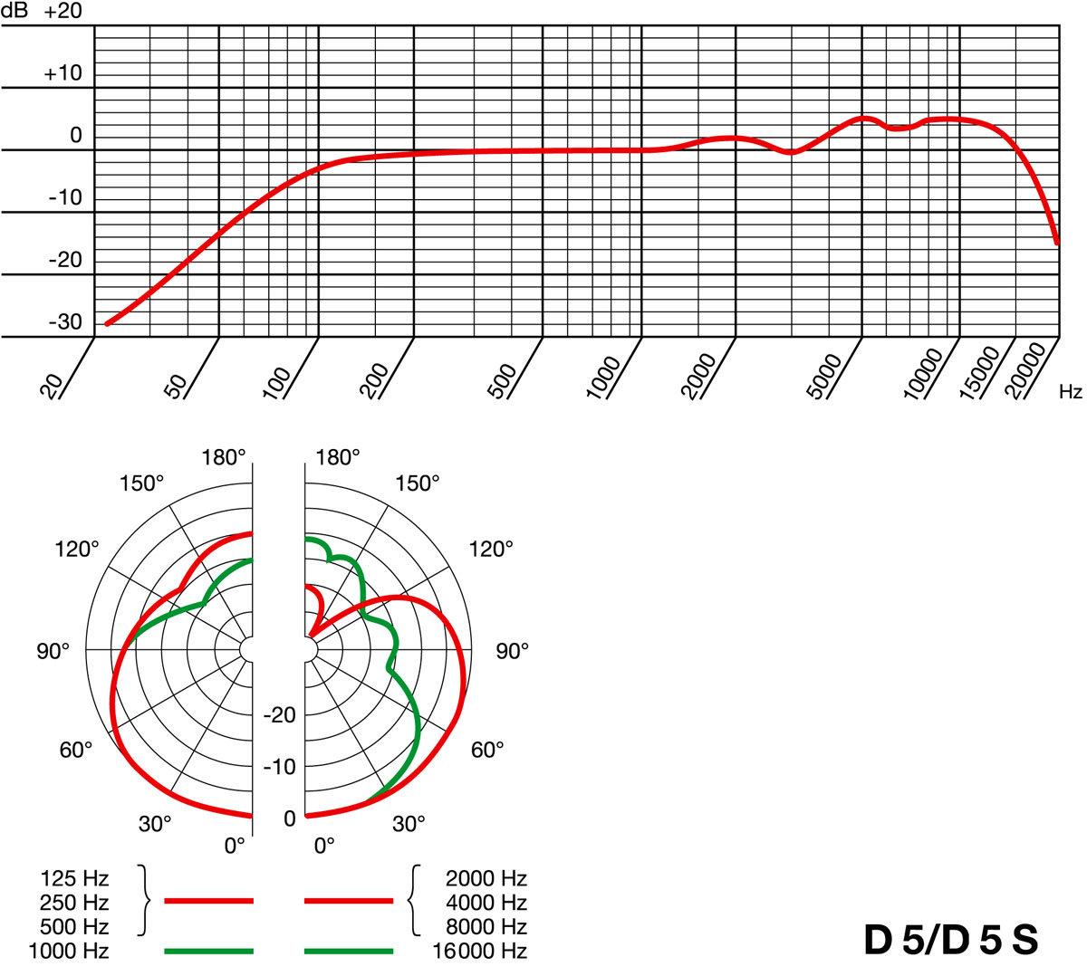 mic wiring diagram uniden 980 6 pin uniden grant xl