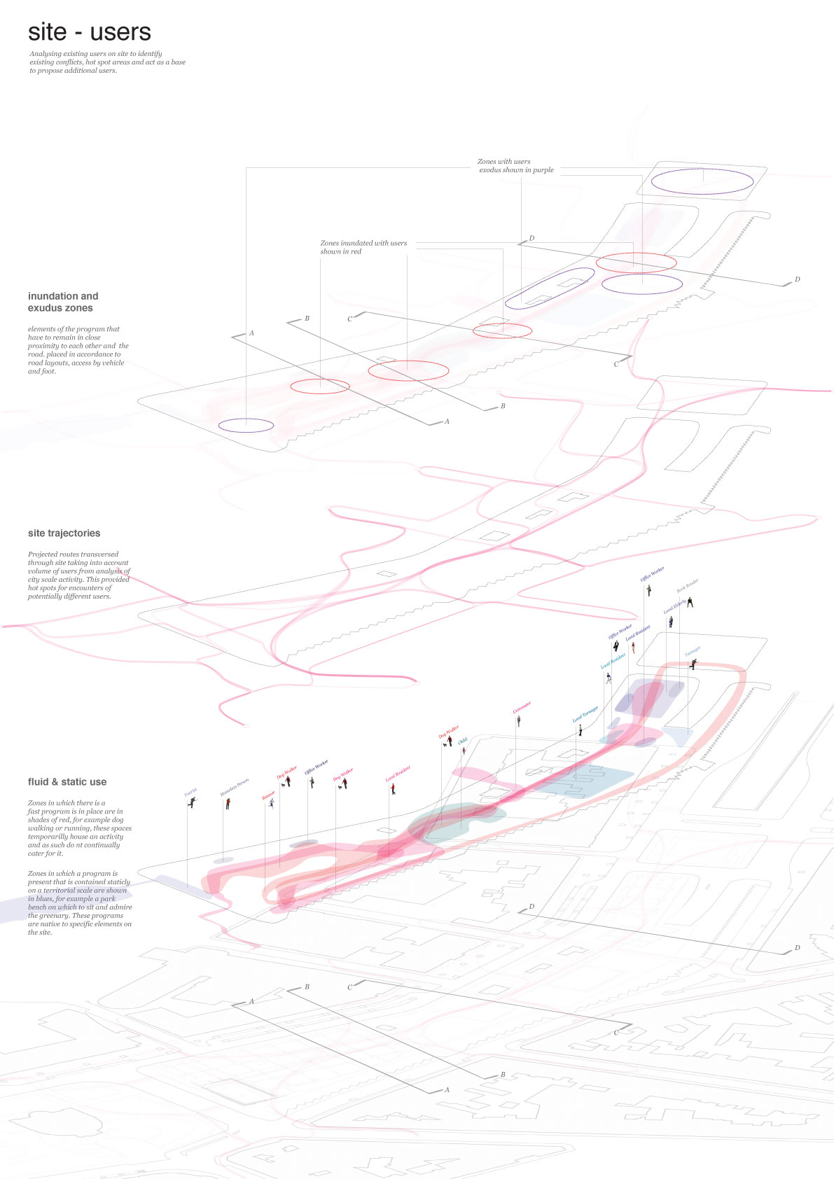 Posts About Productive Agonistic Public Space On Studio