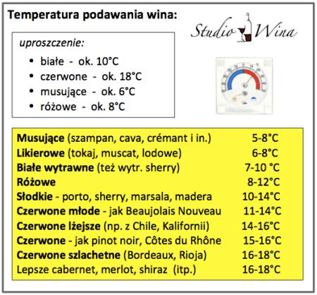 temperatura_podawania_wina__Studio_Wina