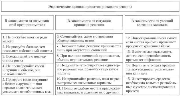 metode de evaluare pentru opțiuni reale)