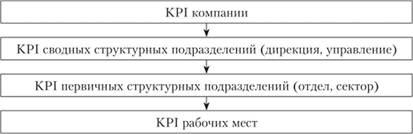 indicatori și indicatori ai eficacității implementării programului de strategie)