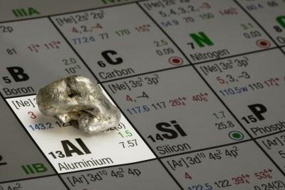 「アルミニウム 」の特徴と製法について元研究員がわかりやすく解説
