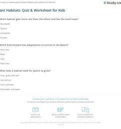 Plant Habitats: Quiz \u0026 Worksheet for Kids   Study.com [ 1121 x 1140 Pixel ]