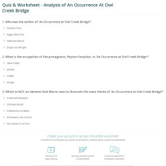 An Occurrence At Owl Creek Bridge Plot Diagram Usb Host Cable Wiring Quiz And Worksheet Analysis Of