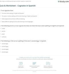 Quiz \u0026 Worksheet - Cognates in Spanish   Study.com [ 1169 x 1140 Pixel ]