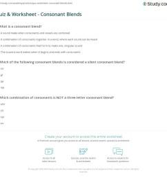 Grade 3 Consonant Blend Worksheets - Letter [ 1121 x 1140 Pixel ]