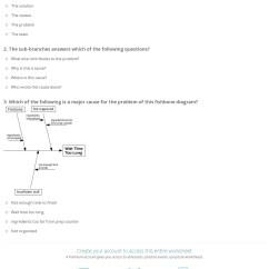 Fish Diagram Medical Worksheet Wiring 2005 Dodge Ram 2500 Quiz And Creating Cause Effect Diagrams