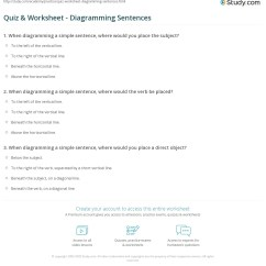 Simple Subject And Verb Diagram Lung Drawing Quiz Worksheet Diagramming Sentences Study