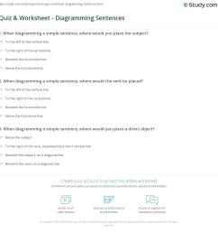 Quiz \u0026 Worksheet - Diagramming Sentences   Study.com [ 1169 x 1140 Pixel ]