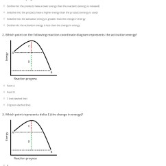 Potential Energy Diagram Worksheet Key Generator Wiring Pdf Quiz And Reaction Coordinate Diagrams