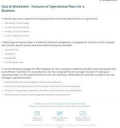 Correct Order Of A Business Plan - Relevant Resources [ 1272 x 1140 Pixel ]