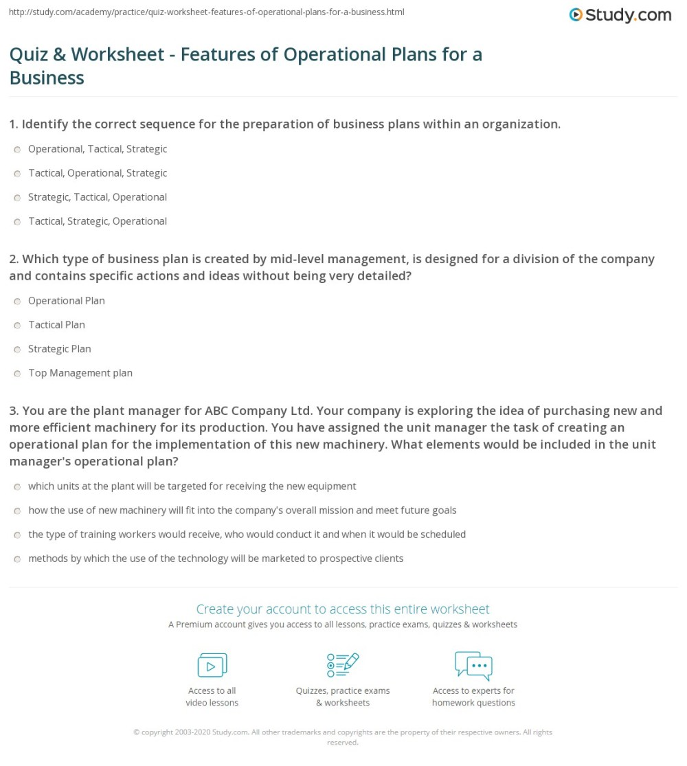 medium resolution of Correct Order Of A Business Plan - Relevant Resources