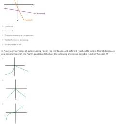 Quiz \u0026 Worksheet - Graphing a Function's Qualitative Features   Study.com [ 2428 x 1140 Pixel ]
