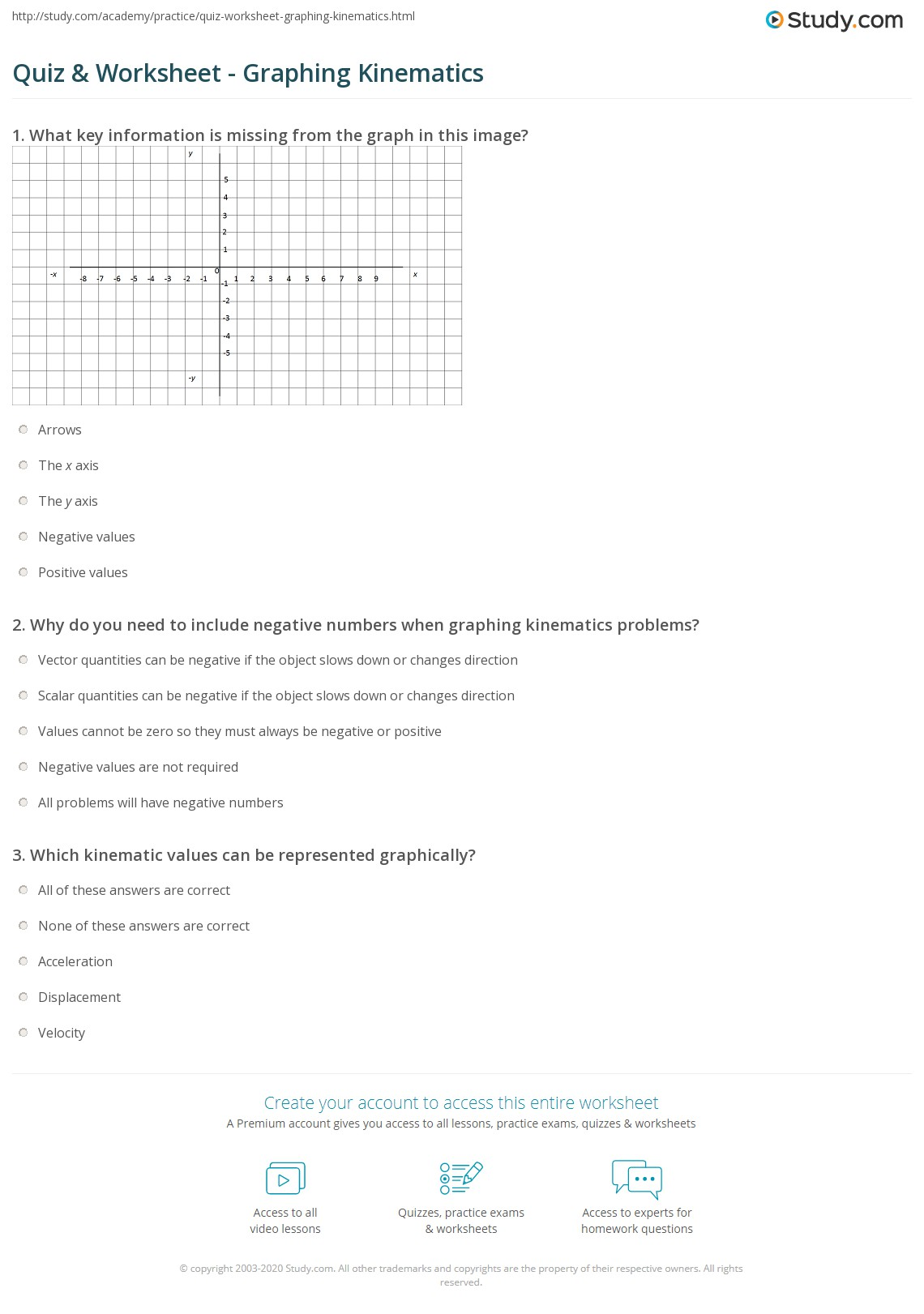 Types Of Graphs Worksheet Types Of Graphs Worksheet