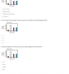 Quiz \u0026 Worksheet - How to Read \u0026 Interpret a Bar Graph   Study.com [ 1751 x 1140 Pixel ]