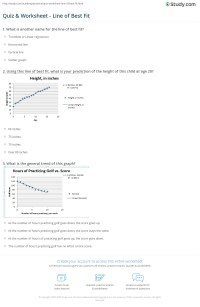 Quiz & Worksheet - Line of Best Fit | Study.com