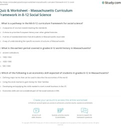 Quiz \u0026 Worksheet - Massachusetts Curriculum Framework in 8-12 Social Science    Study.com [ 1165 x 1140 Pixel ]