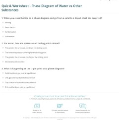 Diagram Of Solid Liquid And Gas John Deere 3020 Wiring Pdf Quiz Worksheet Phase Water Vs Other