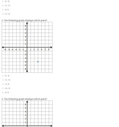 Table Graph Points Worksheet   Printable Worksheets and Activities for  Teachers [ 2744 x 1140 Pixel ]