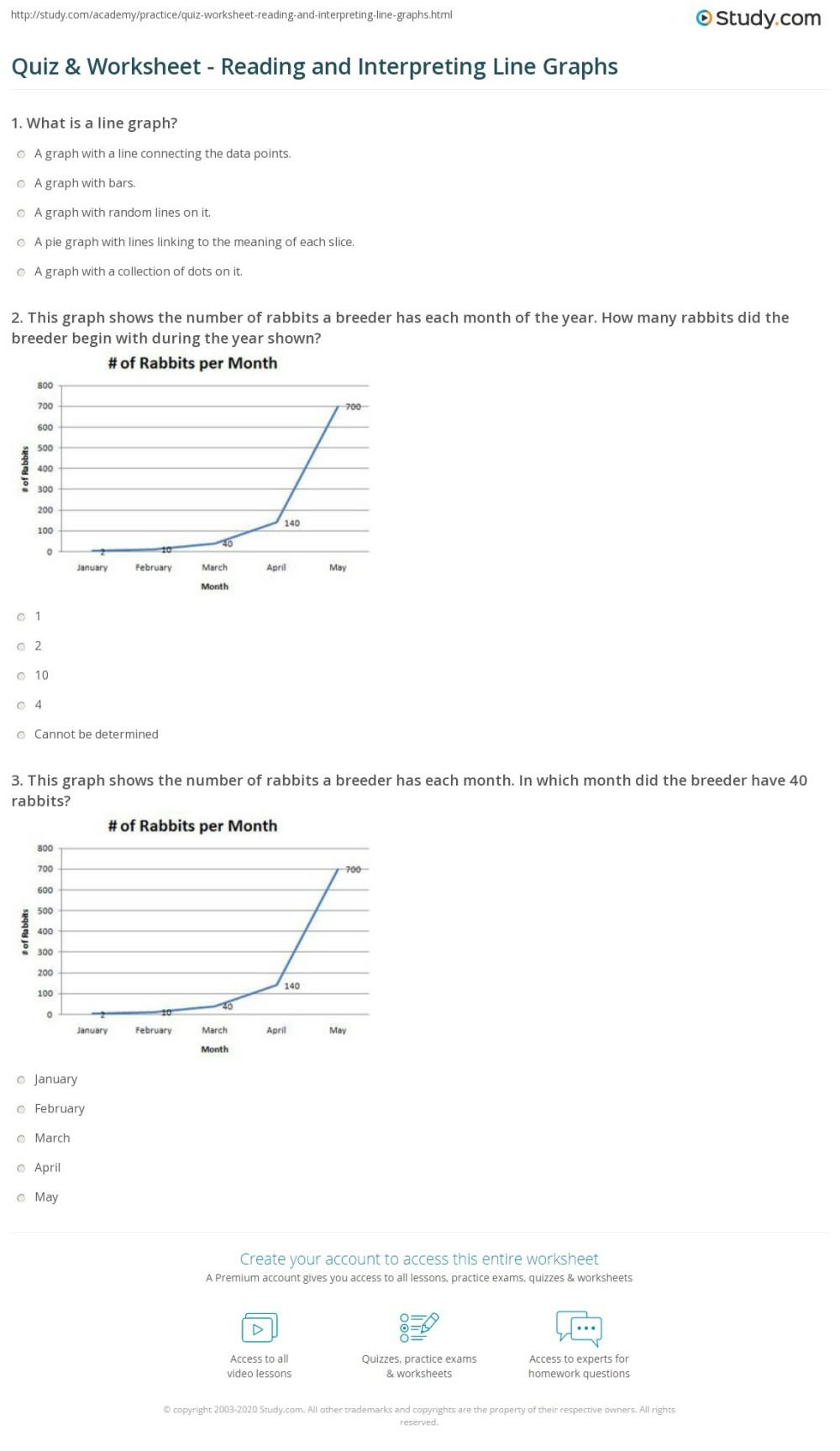 medium resolution of Interpreting Graphs Worksheet Algebra 1 - Nidecmege