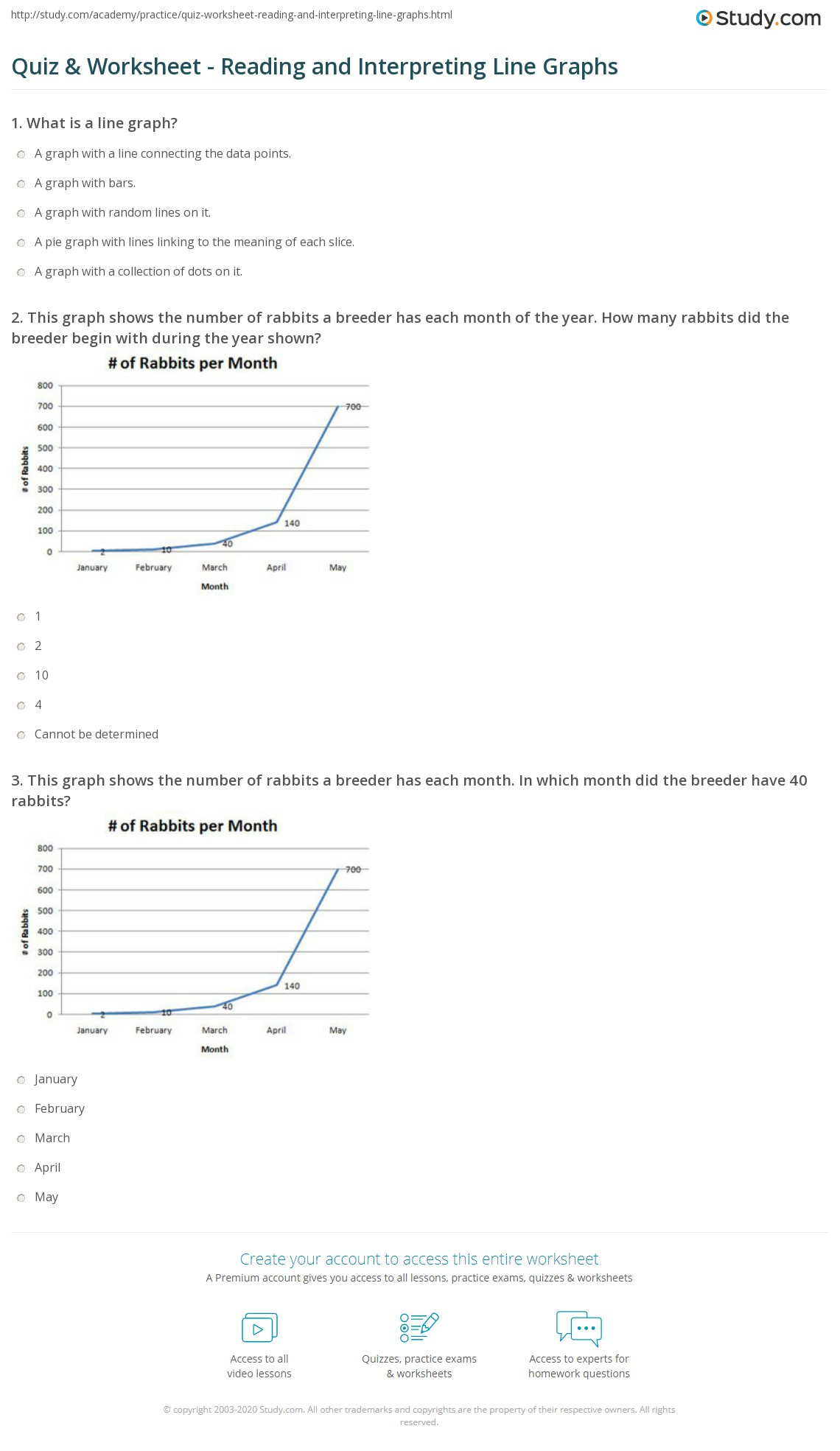 hight resolution of Interpreting Graphs Worksheet Algebra 1 - Nidecmege