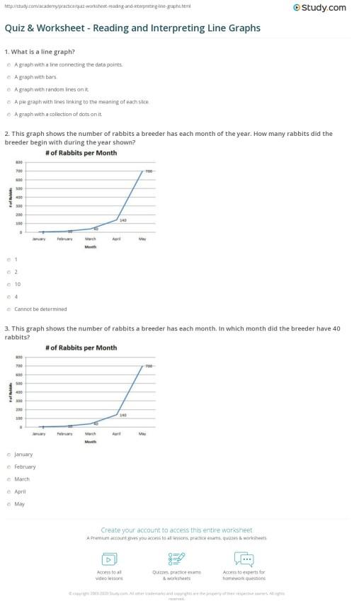 small resolution of Interpreting Graphs Worksheet Algebra 1 - Nidecmege