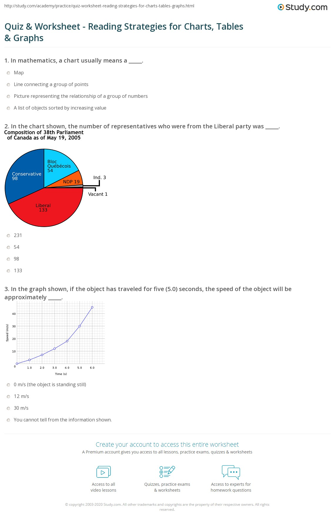 Ged Science Graphs And Charts Worksheets Ged Best Free
