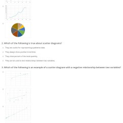 Define Scatter Diagram In Statistics Rockford Fosgate Punch P200 2 Wiring Quiz Worksheet Study Com Print Definition Examples