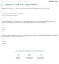worksheet. Empirical Formulas Worksheet. Grass Fedjp ...