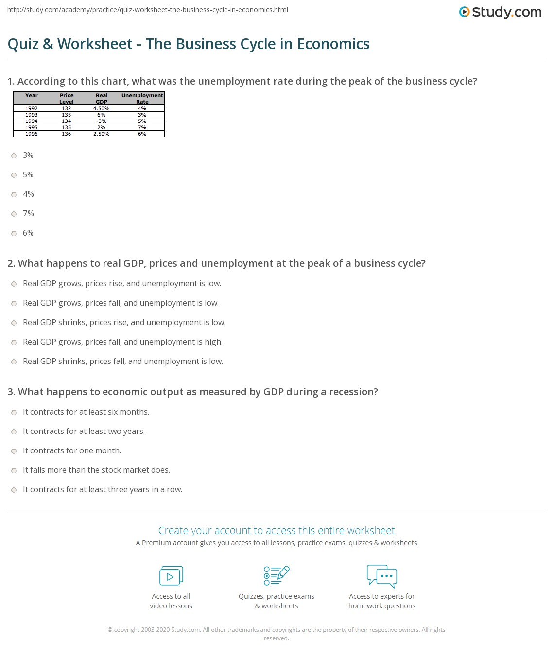 Printables Of One Us Business Cycle Worksheet Answer Key