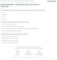 Pics For > Nitrogen Cycle Worksheet