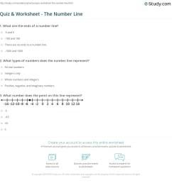 Quiz \u0026 Worksheet - The Number Line   Study.com [ 1178 x 1140 Pixel ]