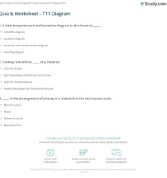 print how to read time temperature transformation diagrams worksheet [ 1140 x 1328 Pixel ]