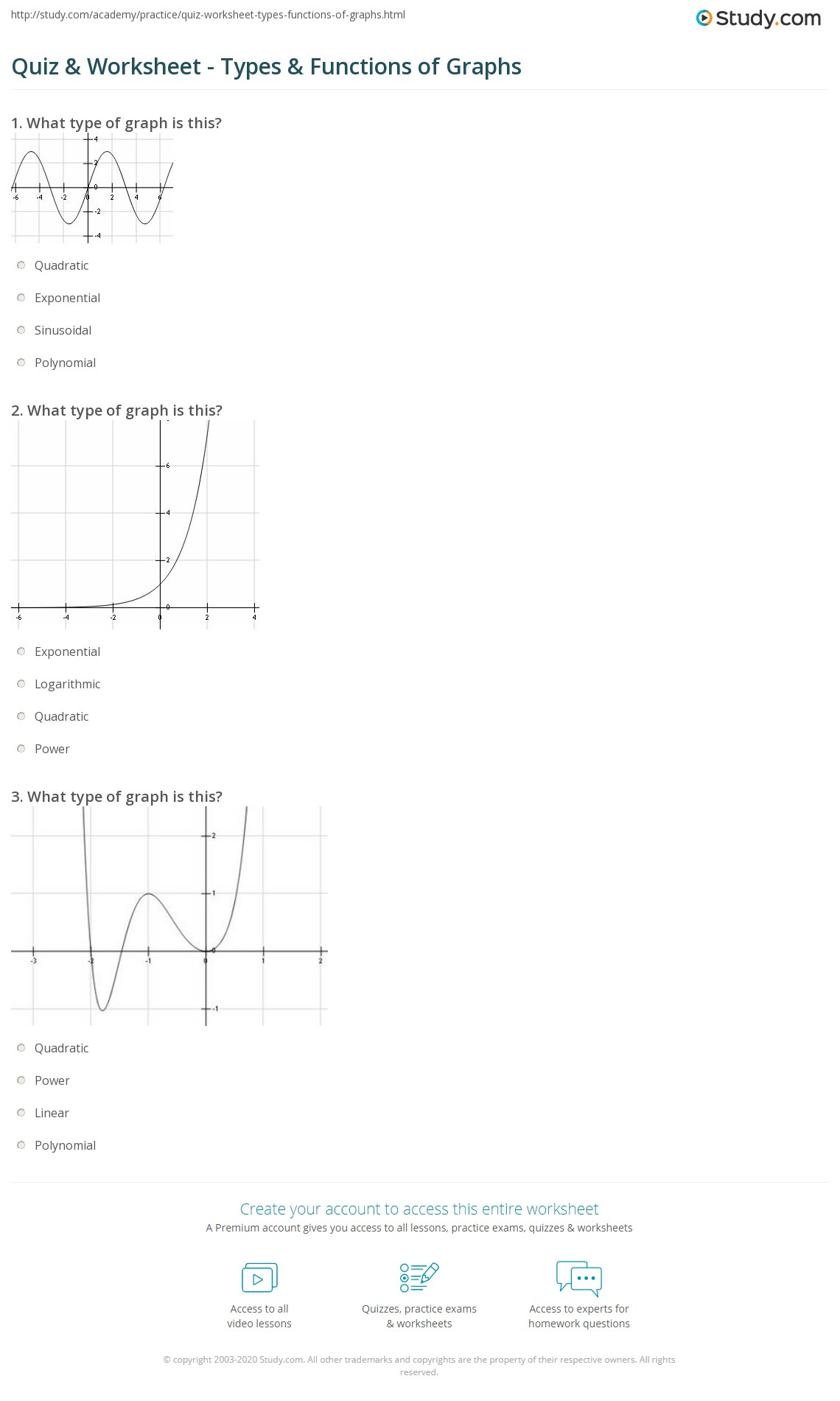 Functions Worksheet
