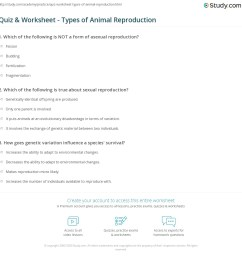 Quiz \u0026 Worksheet - Types of Animal Reproduction   Study.com [ 1169 x 1140 Pixel ]