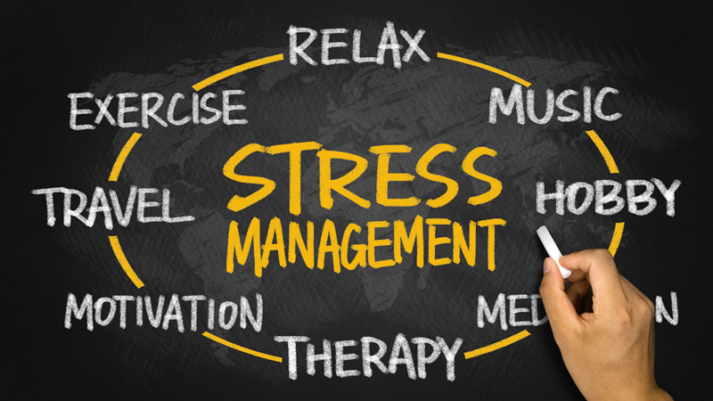 Stress Management In Psychology Help & Review Course