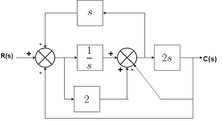 Reduce the following block diagram into a single transfer