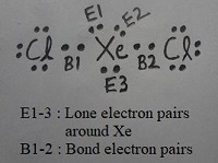 Lone pairs and bond pairs of electrons around Xe in XeCl2