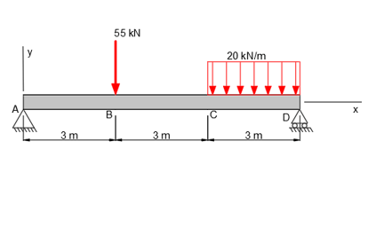 Construct shear-force and bending moment diagram for the