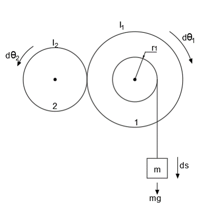 Determine the equation of motion for the geared flywheel