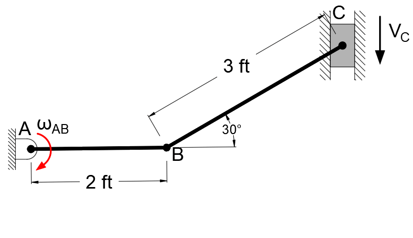 If the block at C is moving downward at 4 ft/s, determine